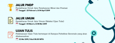 Jadwal Pelaksanaan Sipenmaru 2019 Poltekkes Kemenkes Gorontalo